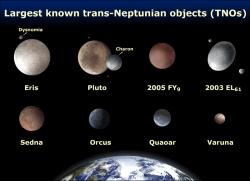 Objek-objek trans Neptunian. Kredit : NASA