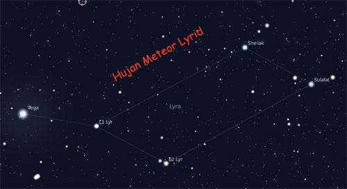 Hujan meteor Lyrid di rasi Lyra. Gunakan Vega sebagai bintang penuntun.