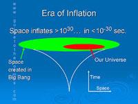 Inflasi alam semesta. Kredit : guidetothecosmos.com