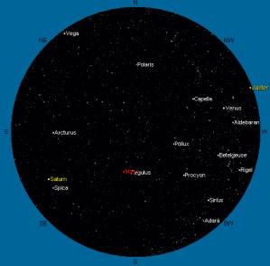 Simulasi langit malam di titik tragedi titanic pada saat persinggungan dengan gunung es terjadi. Sumber: Sudibyo, 2012 dengan basis Sky View Cafe.
