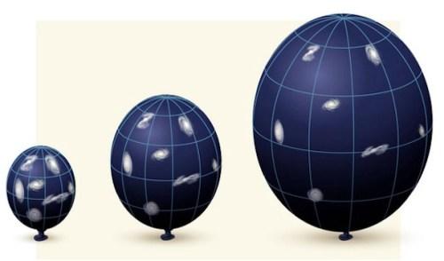 Analogi alam semesta dalam balon. Kredit: One Minute Astronomy