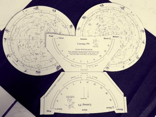 Pola Peta Langit Utara, Selatan dan Wadah yang sudah digunting. Kredit: langitselatan