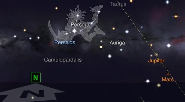Hujan meteor Perseid dari Rasi Perseus di langit malam di arah timur laut dan planet Jupiter & Mars yang terbit jelang fajar. Kredit: StarWalk