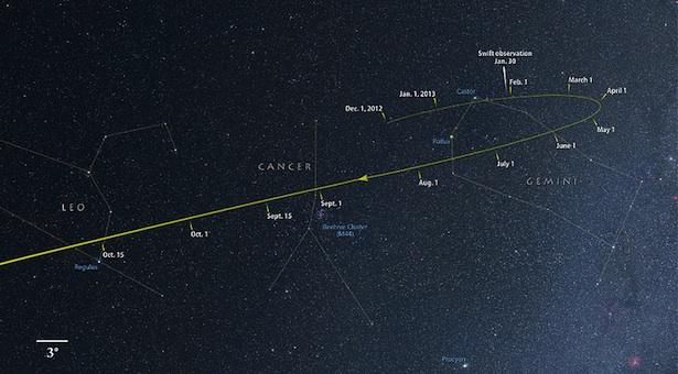 Jejak ISON di langit dari waktu ke waktu. Kredit: Wikipedia