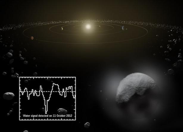 Ilustrasi Ceres dengan uap air yang dilepaskan. Planet kerdil ini berada di sabuk asteroid, yang terletak di antara orbit Mars dan Jupiter.  Inset menunjukkan sinyal absorpsi air yang dideteksi Herschel pada tanggal 11 Oktober 2012.  Kredit: ESA/ATG medialab/Kuppers dkk.