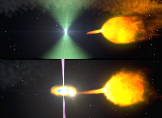 Ilustrasi Pulsar saat memancarkan cahaya dalam panjang gelombang radio (atas) dan Saat memancarkan sinar gamma (bawah). Kredit: NASA Goddard Space Flight Center