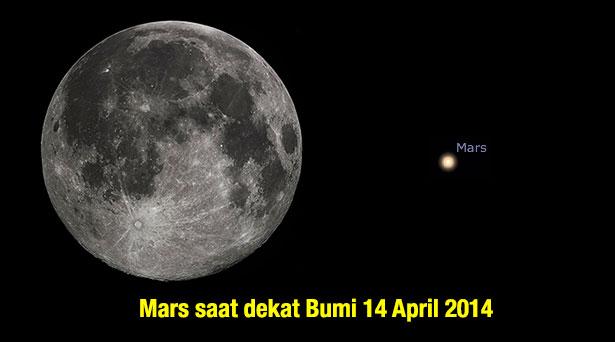 Bulan dan Mars. Kredit: Bulan: Gregory H. Revera/Wikipedia. Mars: Stellarium