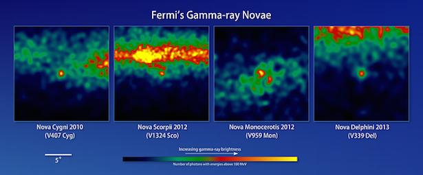 Empat ledakan nova yang dilihat Teleskop Fermi. Kredit:NASA/DOE/Fermi LAT Collaboration