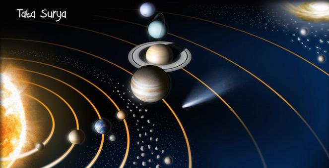 Tata Surya. Kredit: NASA
