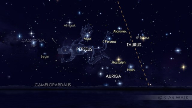 Hujan meteor Perseids. Kredit: Solar Walk