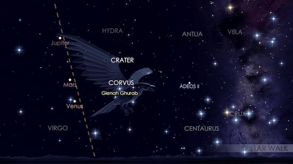 Jupiter, Mars dan Venus akan menghiasi langit di timur. Kredit: Star Walk