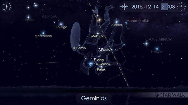 Hujan meteor Geminid yang tampak datang dari Rasi Gemisi. Kredit: Starwalk