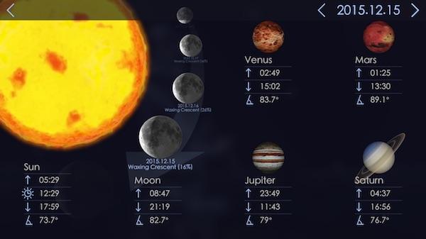 Data terbit terbenamnya Matahari, Bulan dan beberapa planet. Kredit: Starwalk