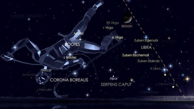 Hujan meteor Quadrantid akan tampak dari rasi Bootes. Kredit: Star Walk