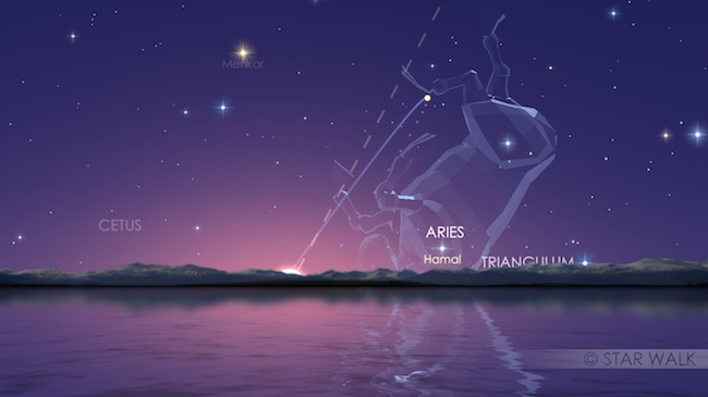Elongasi timur terbesar Merkurius tanggal 18 April. Kredit: StarWalk