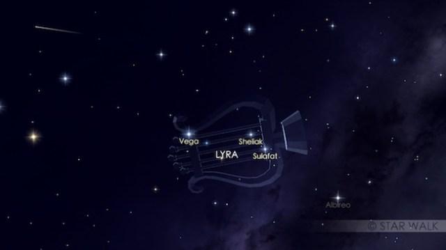 Hujan meteor Lyrid yang tampak datang dari arah rasi Lyra. kredit: Star Walk