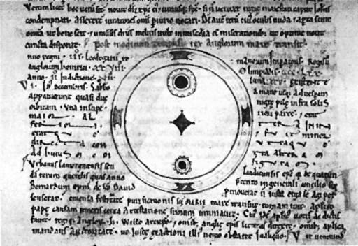 Sketsa bintik Matahari oleh John dari Worcester. Kredit: John of Worcester / Wikipedia