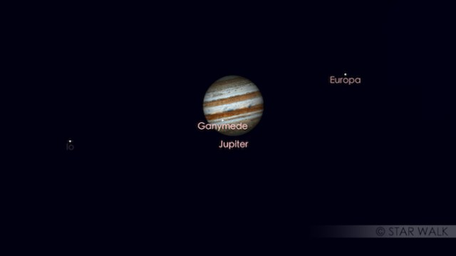 Jupiter dan satelit Galilean-nya. kredit: Star Walk