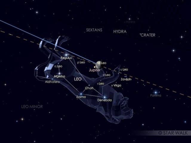 Konjungsi Jupiter dan Bulan. Kredit: Star Walk