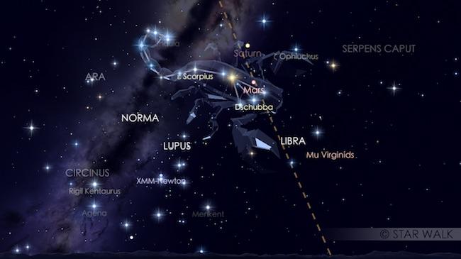Planet Mars dan Saturnus di Rasi Scorpius dan Ophiuchus. Pengamat juga bisa menikmati Hujan Meteor Ophichud Selatan dari rasi Ophichus. Kredit: Star Walk