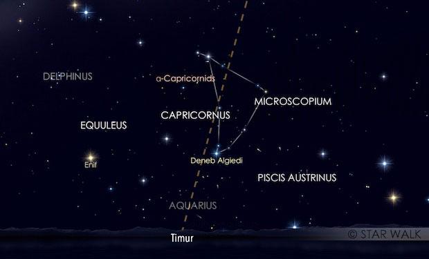 Hujan meteor Alpha Capricornid di arah Timur setelah Matahari terbenam. Kredit: Star Walk