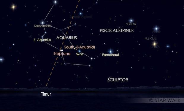 Hujan meteor Delta Aquariid yang muncul dari Rasi Aquarius di arah Timur setelah Matahari terbenam. Kredit: Star Walk