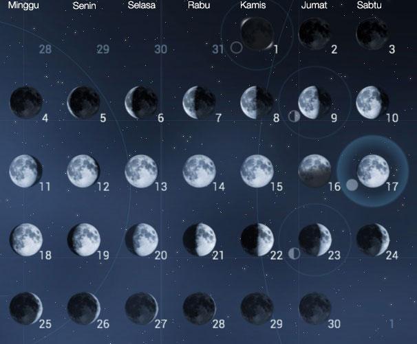 Fase Bulan di Bulan September. Kredit: Deluxe Moon Pro