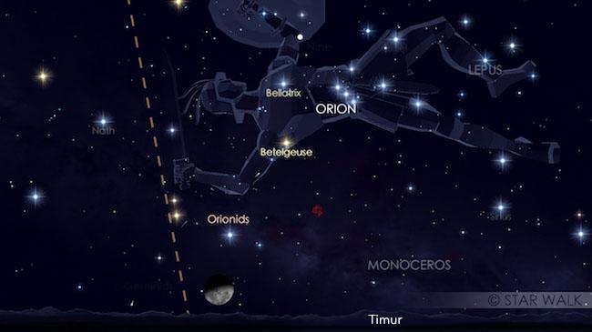 Hujan meteor Orionid pada tanggal 21 Oktober pukul 23:20 WIB. Bulan cembung besar terbit selang satu jam setelah rasi Orion terbit. Kredit: Star Walk