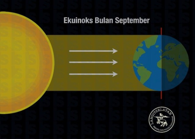 Ekuinoks bulan September. Kredit: langitselatan