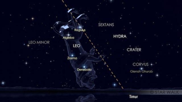 Hujan meteor Leonid. Kredit: Star Walk