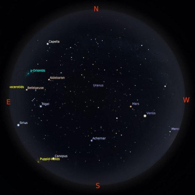 Peta bintang 15 Desember 2016 pukul 19:00 WIB. Kredit: Stellarium
