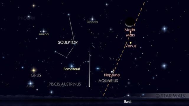 Konjungsi Bulan, Venus dan Mars tanggal 1 Februari untuk pukul 19:00 WIB: Kredit: Star Walk