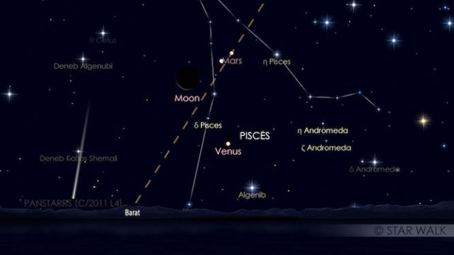 Segitiga Bulan, Venus dan Mars, pada tanggal 1 Maret 2017 pukul 19:00 WIB. Kredit: Star Walk