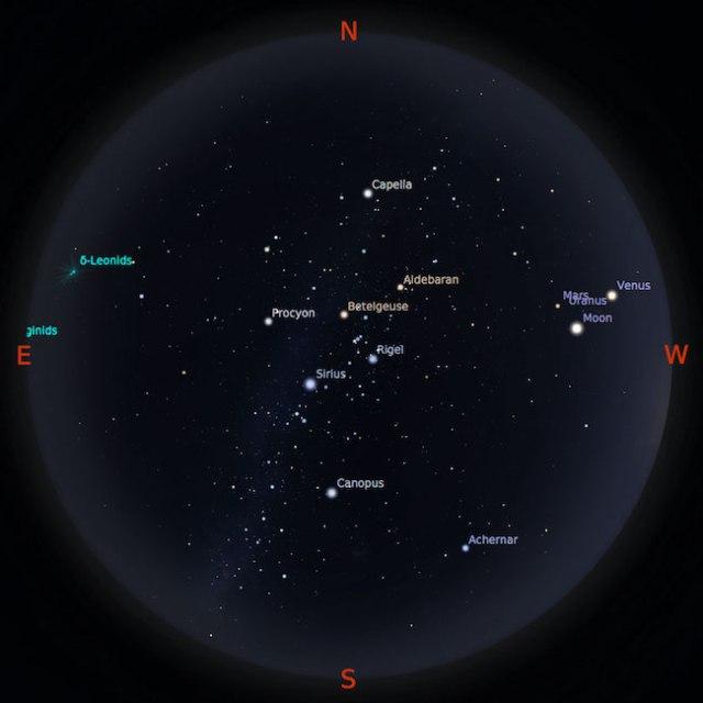 Peta bintang 1 Maret 2017 pukul 19:00 WIB. Kredit: Stellarium