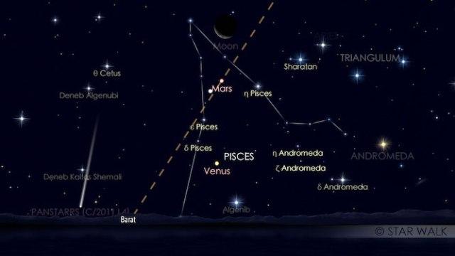 Pasangan Bulan dan Mars, pada tanggal 2 Maret 2017 pukul 19:00 WIB. Kredit: Star Walk