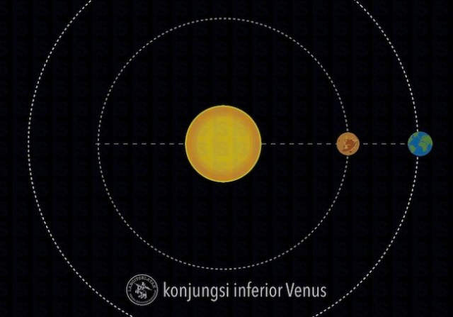 Konjungsi inferior Venus. Kredit: langitselatan