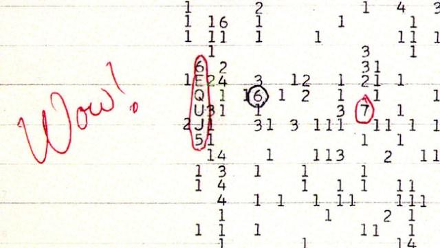 Gambar 3. Wow signal yang ditangkap oleh SETI pada 1977. Diperkirakan sebagai sinyal artificial dari alien sebagaimana berkorelasi dengan prinsip Benford Beacon. Guna menghemat biaya, alien memancarkan frekuensi radio secara singkat dan periodik untuk mendapatkan atensi alien lain. Sumber: Universe Today