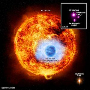 Ilustrasi HD 189733b Kredit: NASA/CXC/M.Weiss