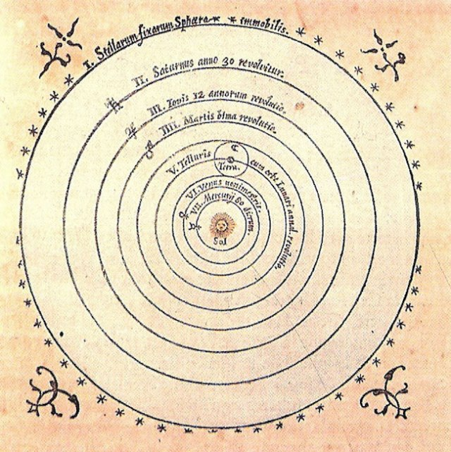 Konsep heliosentris dari Nicolaus Copernicus. Kredit: Revolutionary People from the Renaissance