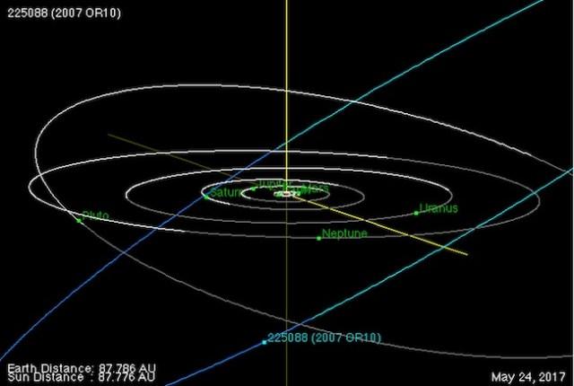 Orbit planet katai 2007 OR10. Kredit: NASA