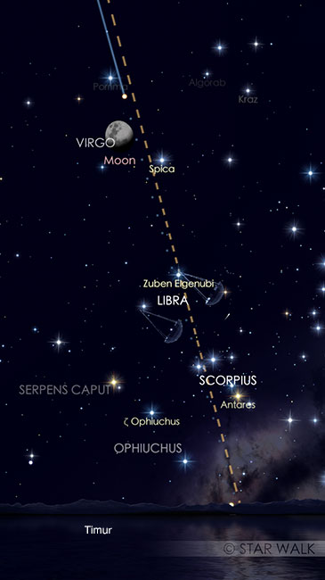 Pasangan Bulan dan Jupiter tanggal 4 Juni 2017 pukul 18:30 waktu lokal. Keduanya sudah tampak sejak Matahari terbenam. Kredit: Star Walk
