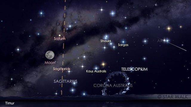 Pasangan Bulan dan Saturnus tanggal 10 Juni 2017 pukul 19:30 waktu lokal. Keduanya bisa diamati sepanjang malam. Kredit: Star Walk