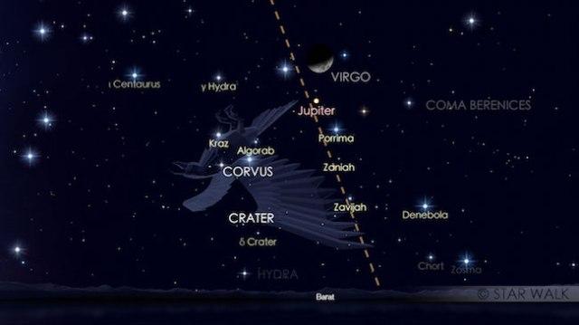 Konjungsi Bulan dan Jupiter bisa diamati sejak Matahari terbenam di langit bagian Barat. Ini merupakan simulasi pasangan Jupiter dan Bulan pada tanggal 29 Juli pukul 20:00 WIB saat menuju ufuk barat untuk terbenam. Kredit: Star Walk