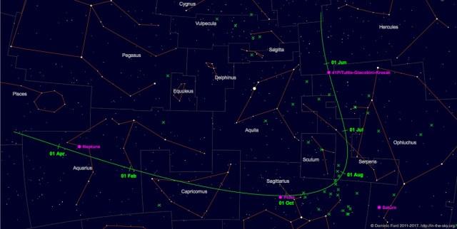 Jejak komet 41P/Tuttle-Giacobini-Kresak dari Juni 2017 - April 2018. Kredit: Dominic Ford / In-The-Sky.org