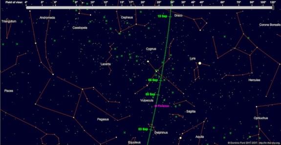 Peta bintang untuk menemukan asteroid 3122 Florence. Kredit: in-the-sky.org