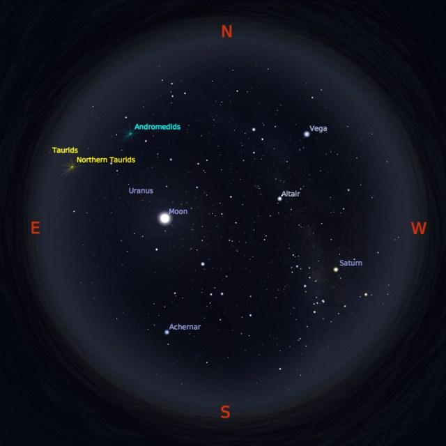 Peta Bintang 1 November 2017 pukul 19:00 WIB. Kredit: Stellarium
