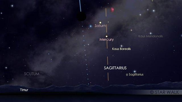 Pasangan Bulan dan Saturnus tanggal 15 Januari pukul 05:00 WIB. Kredit: Star Walk