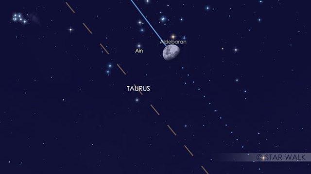 Pasangan Bulan dan Aldebaran bisa diamati sejak Matahari terbenam. Kredit: Star Walk