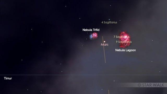 Pertemuan Mars dengan objek langit dalam M8, M20 dan M21. Kredit: Star Walk