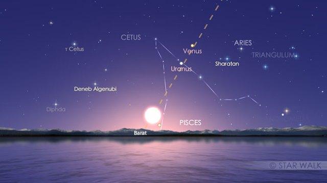 Konjungsi inferior Merkurius 2 April 2018. Merkurius tidak dapat diamati karena berada dekat dengan Matahari. Kredit: Starwalk
